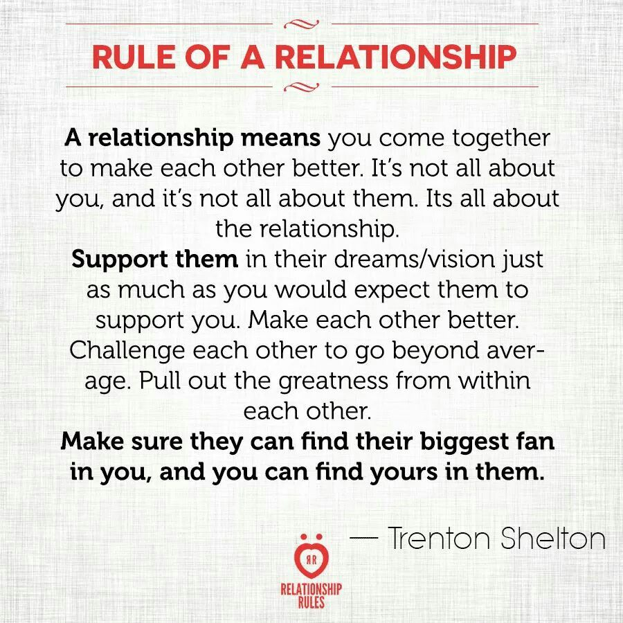 Relationship Be It In A What To Means can