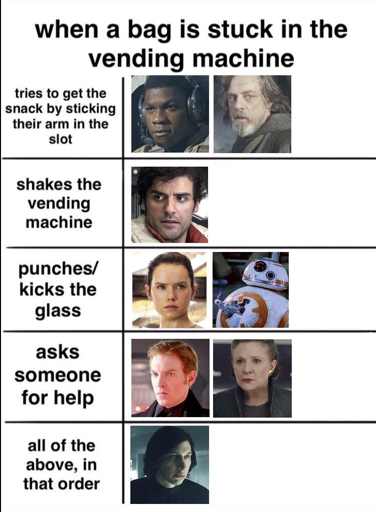 Tumblr Funny Star Wars Memes Star Wars Humor Star Wars Jokes