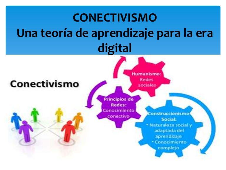Imagenes De Conectivismo Buscar Con Google Curriculum Personal Care Person
