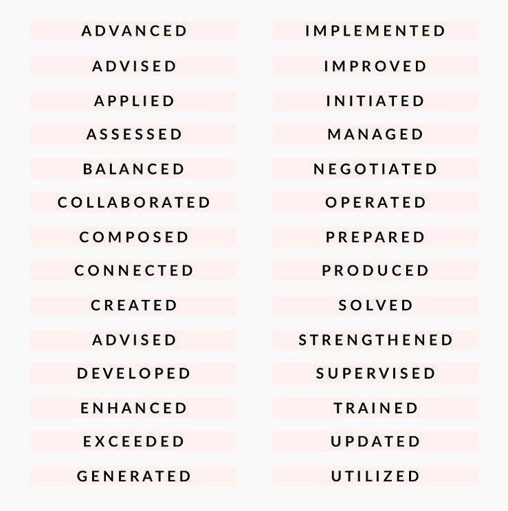 Powerful verbs to use on your CV! If youre looking at your