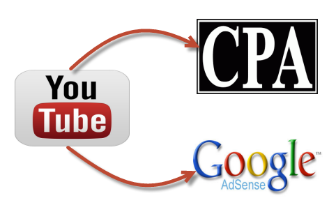Make Money Online With Viral Youtube Videos