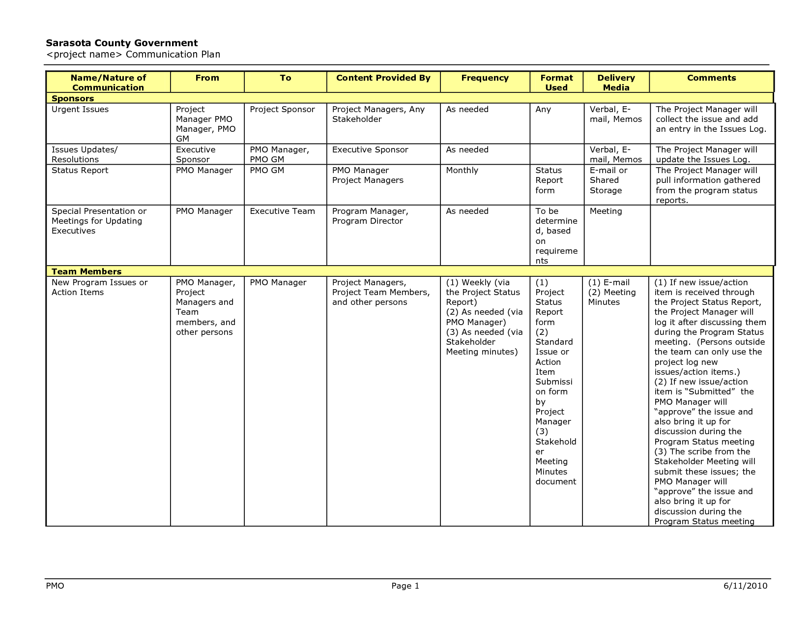 emergency communication plan template