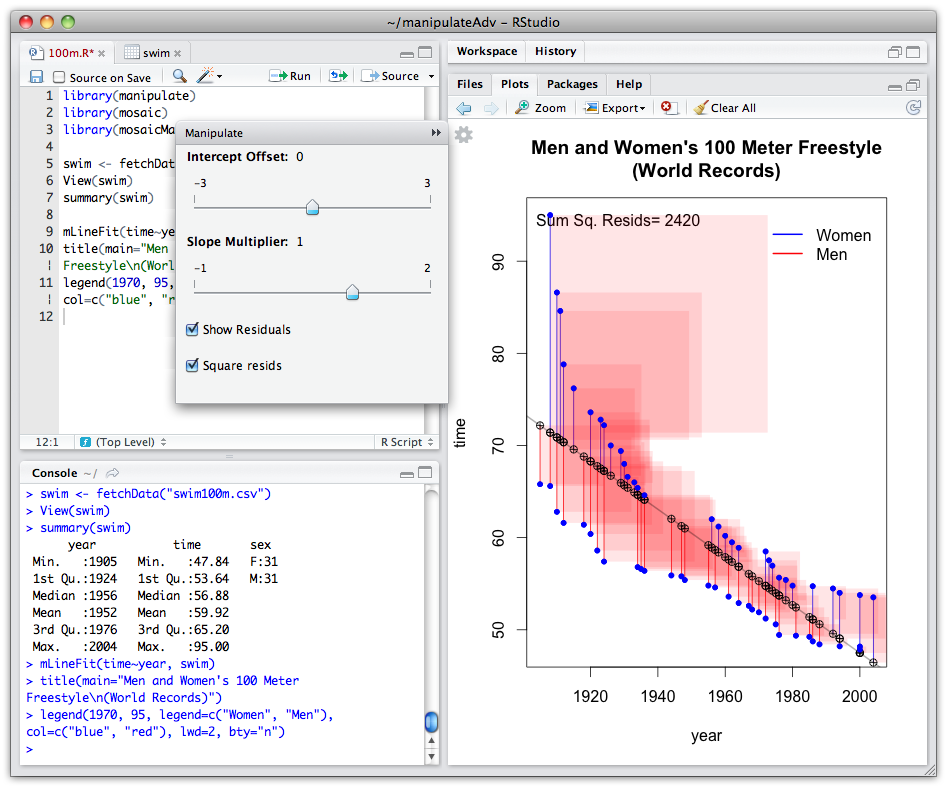 RStudio supports interactive graphics using the manipulate