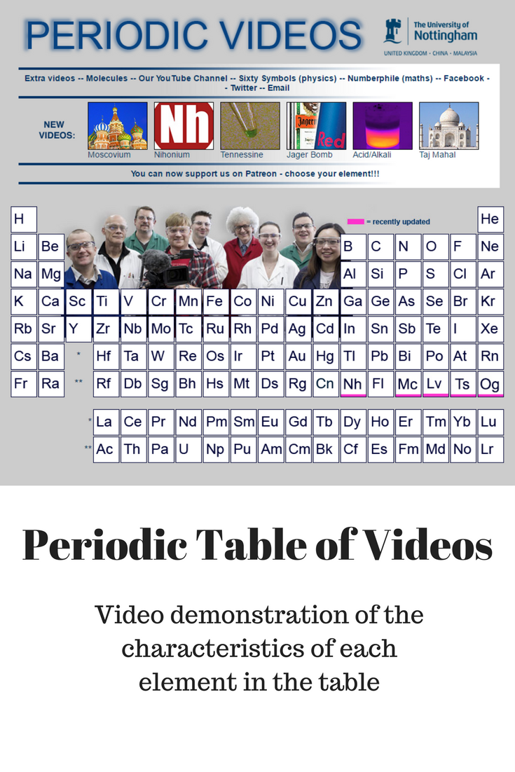 The periodic table teaching in room 6 periodic table physical periodic table of videos tables charting the chemical elements have been around since the 19th gamestrikefo Images