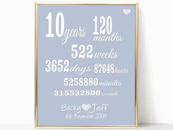 10 Hochzeitstag Geschenke Personalisierte Typografie