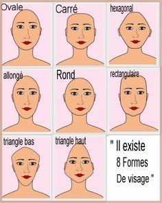 Il existe 8 formes de visage différentes. Lequel vous correspond ...