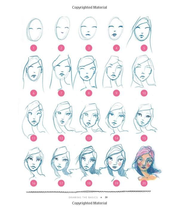 Drawing And Painting Beautiful Faces A Mixed Media Portrait Workshop Download