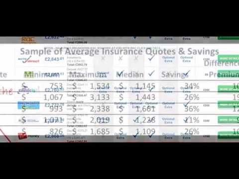 Auto Insurance Quotes Comparison Follow Dquocbuu Like And Repin