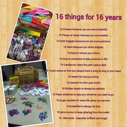 Image Result For 16 Girl Birthday Gift Ideas Birthday And Etc