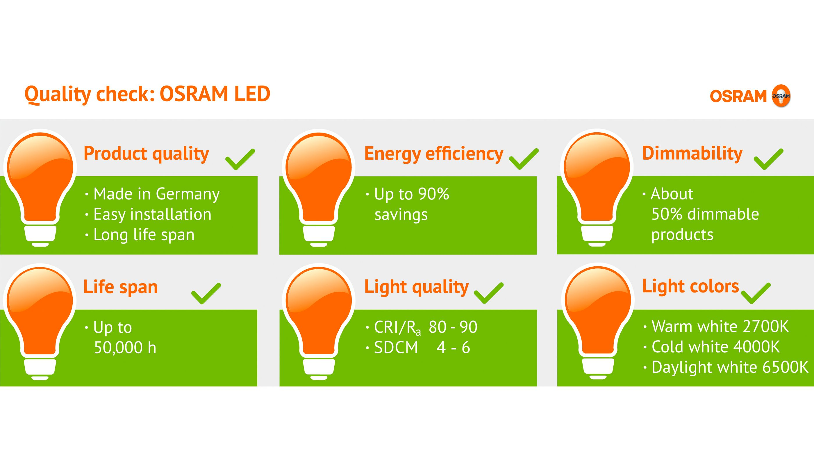 50 000 Hours Is A Long Term Relationship Luckily It S A Perfect Match Osramlamps Ledvance