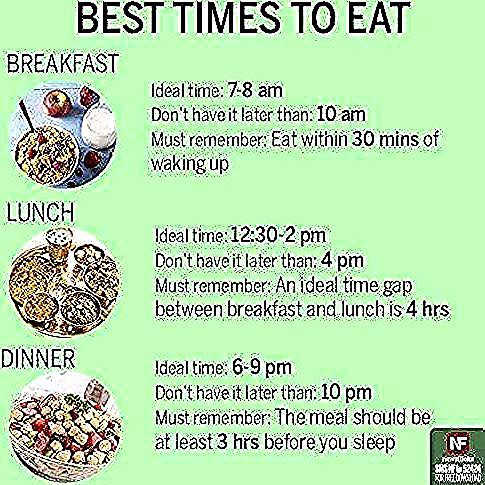 Best Time To Have Breakfast, Lunch And Dinner. #Health #Fitness #Musely #Tip