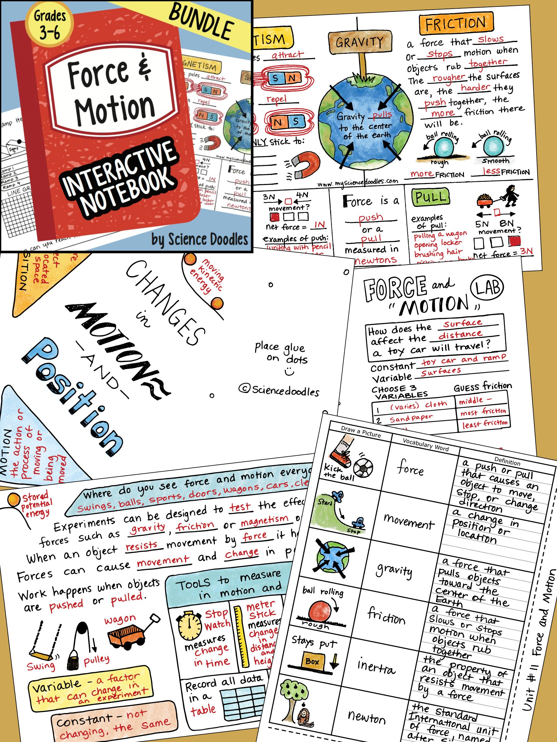 Force And Motion Interactive Notebook Bundle By Science