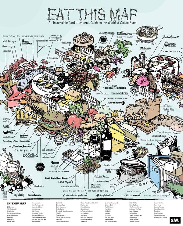 Course Module 2 Agriculture in old Hawaii Food and Nutrition - fresh world map image with degrees