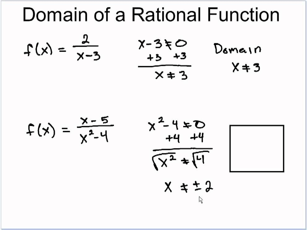 Domain Of Rational Functions Rational Function Algebra Domain