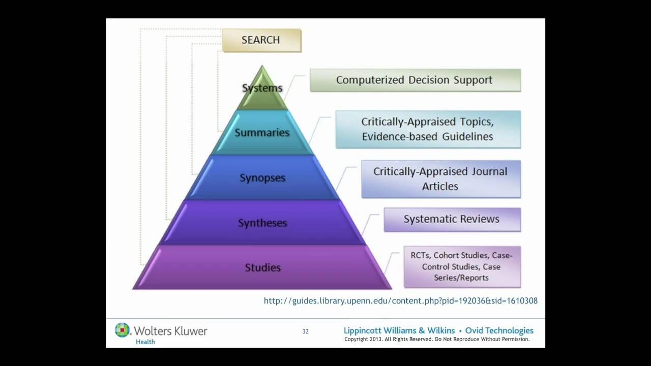 Beyond the search maximizing the quality of systematic