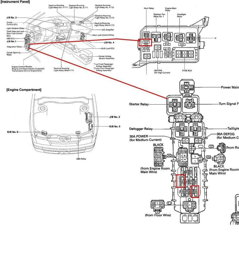 10 Engine Wiring Diagram Engine Diagram Wiringg Net Toyota Corolla Fuse Box Toyota