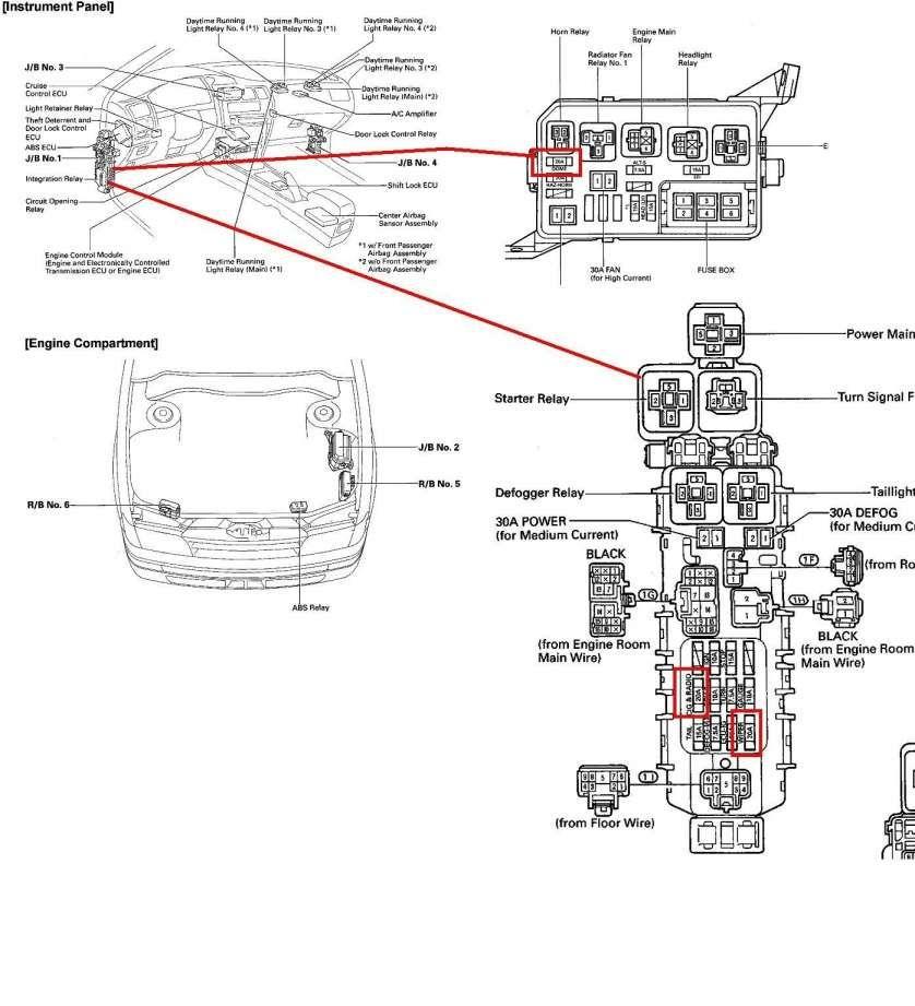 Engine Wiring Diagram And Toyota Engine Diagram Wiring Diagrams Folder Toyota Corolla Fuse Box Toyota