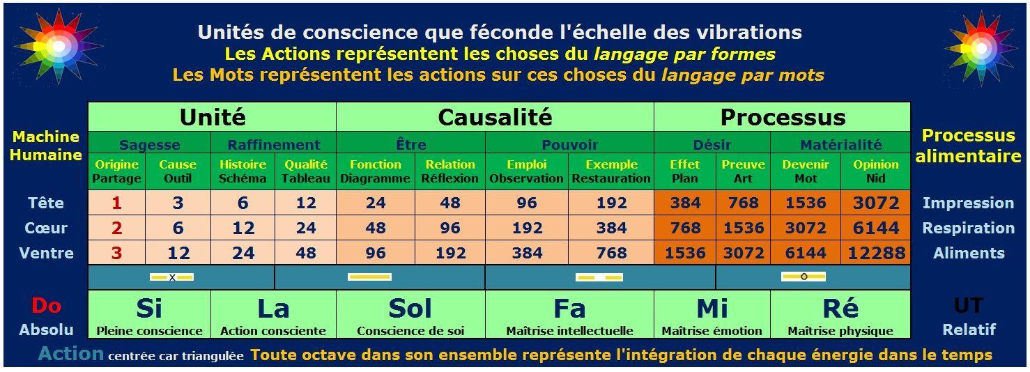 Les différentes formes d'Athéisme  - Page 13 22ac9757a8254806bcb60d18dcc4596d