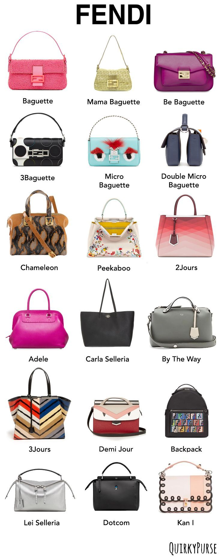 39b9515e0d82 Fendi Bags Reference Guide