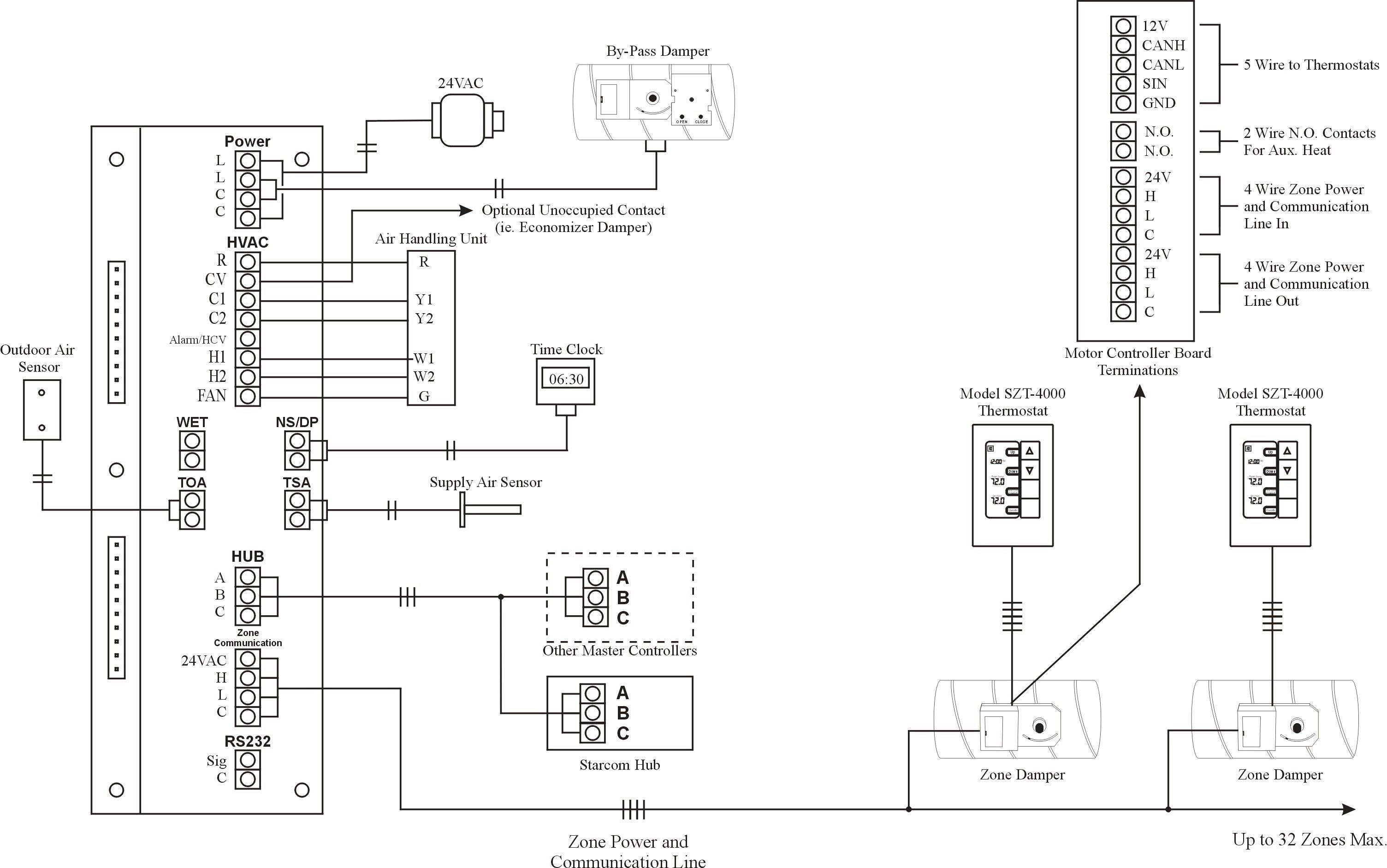 New Auto Gate Motor Wiring Diagram Pdf  Diagramsample