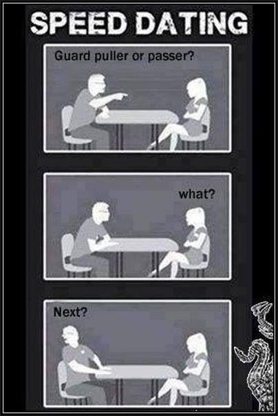 dating week