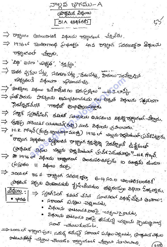 Indian Polity Notes In No 1 Shiksha2you - Imagez co