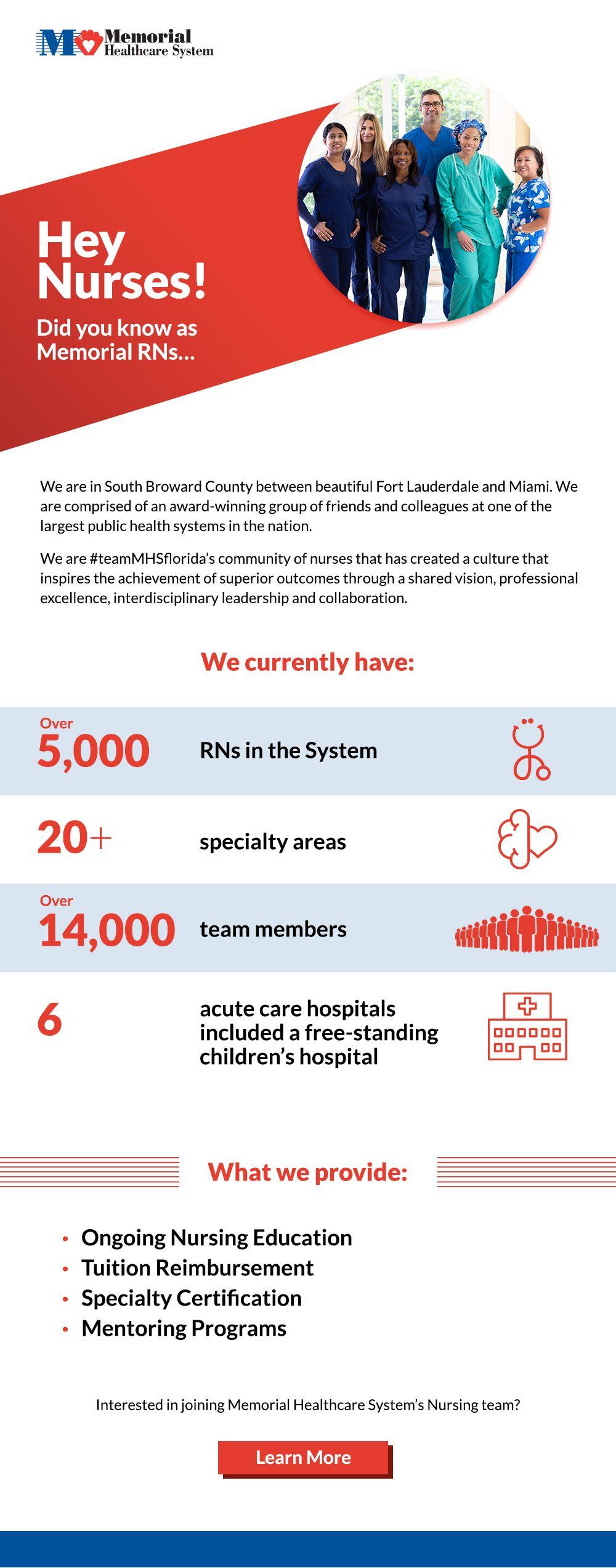 Nursing Jobs at Memorial Healthcare System in 2020