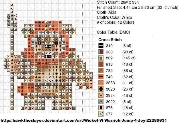 Photo of Ewok Cross Stitch Chart