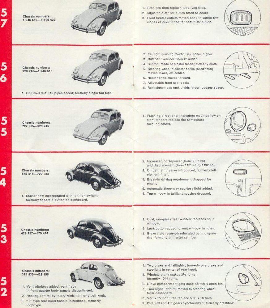 Beetle By Year Page 6 Vw Art Volkswagen Beetle Vw Beetle Classic