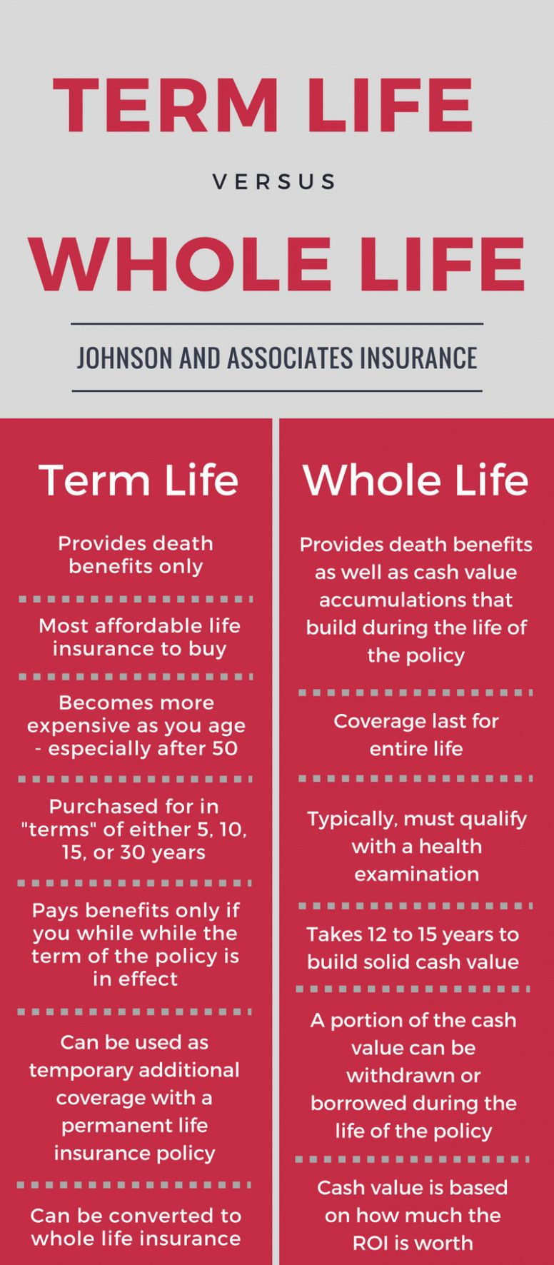 12 Quick Tips For Which Life Insurance Is Best In 2020