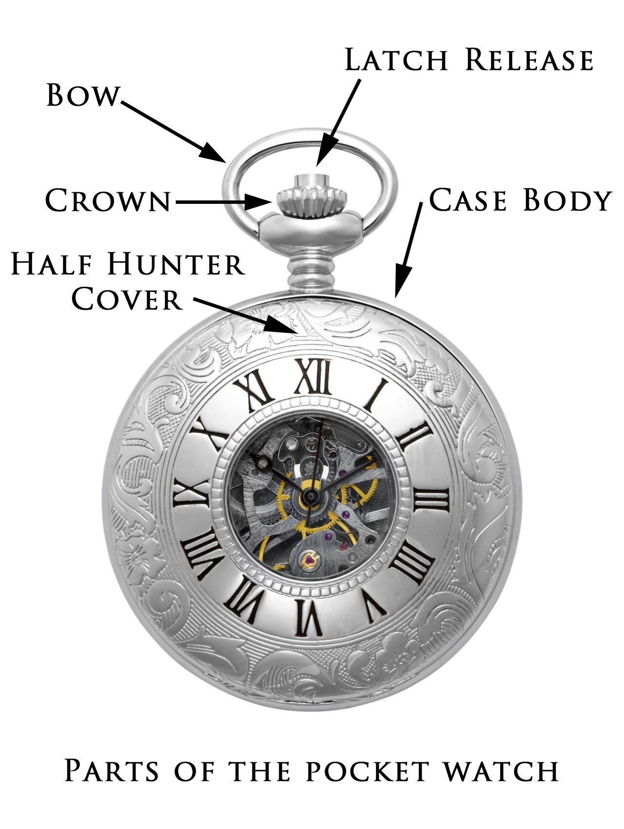 parts-of-a-pocket-watch.jpg | Nyssa Glass and the House of ...