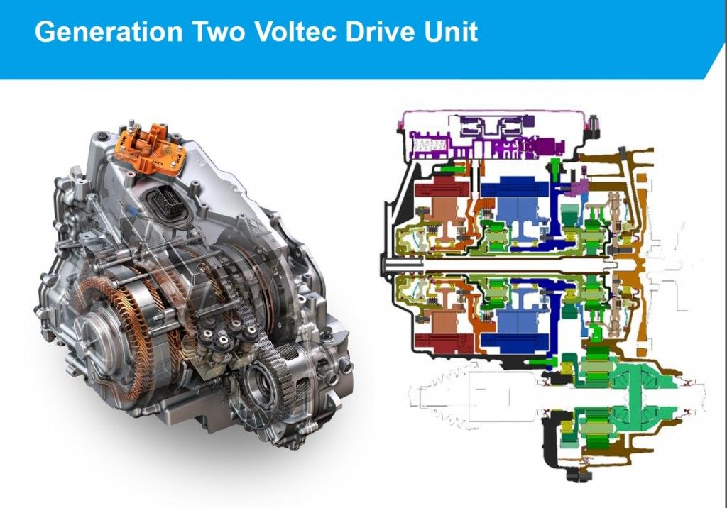 2016 Chevrolet Volt Powertrain How It Works In Electric Hybrid