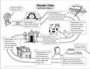 Thunder Cake by Patricia Polacco: Reading Response Road