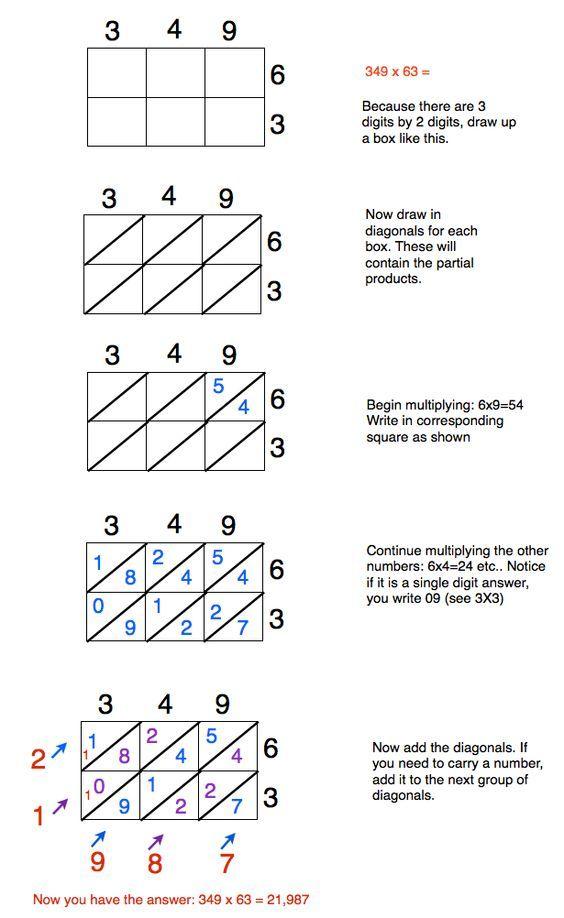 Year 5 Grade 5 Class Activities And News Maths Ideas Math Teaching Math Math Multiplication