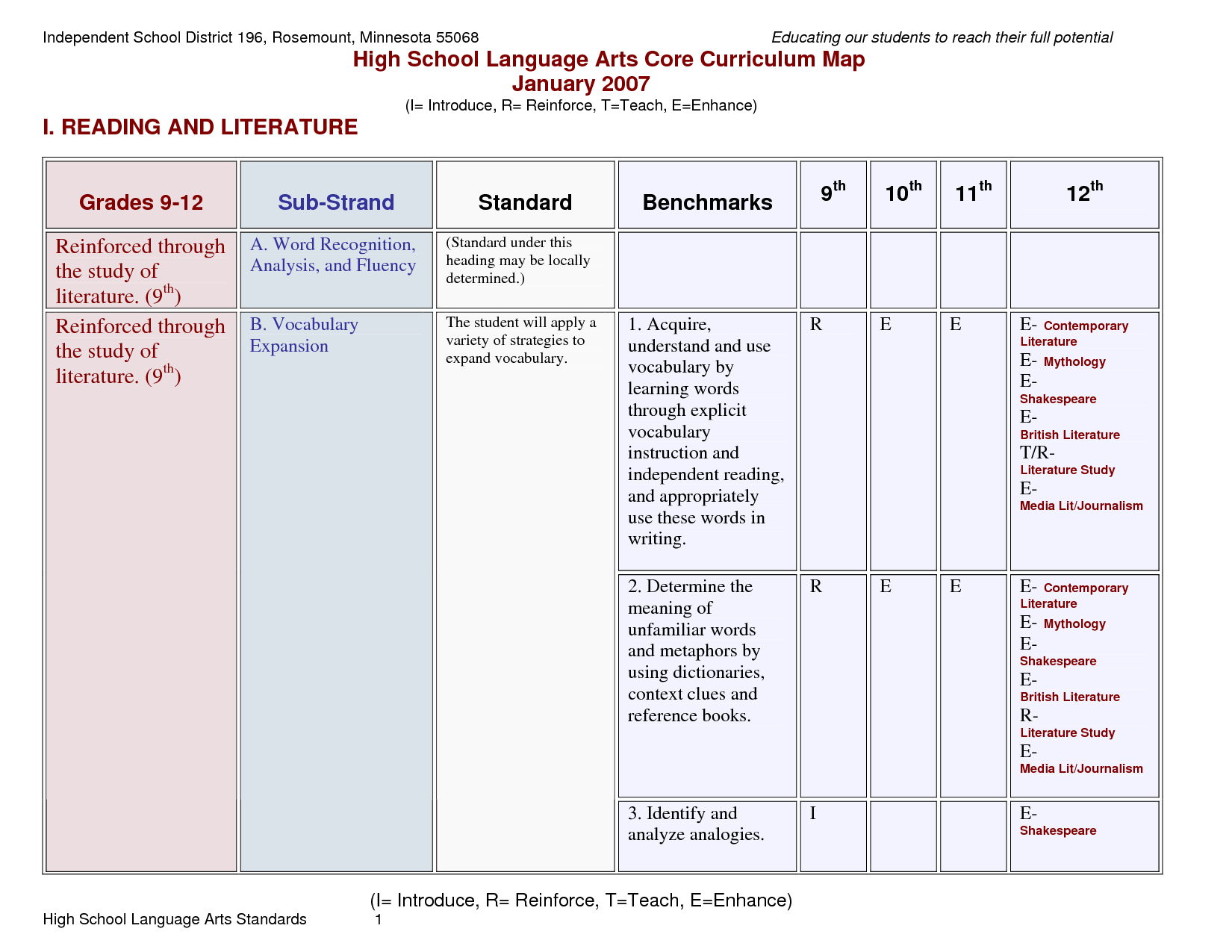 High School Language Arts Curriculum Maps for Grades 9, | High ...