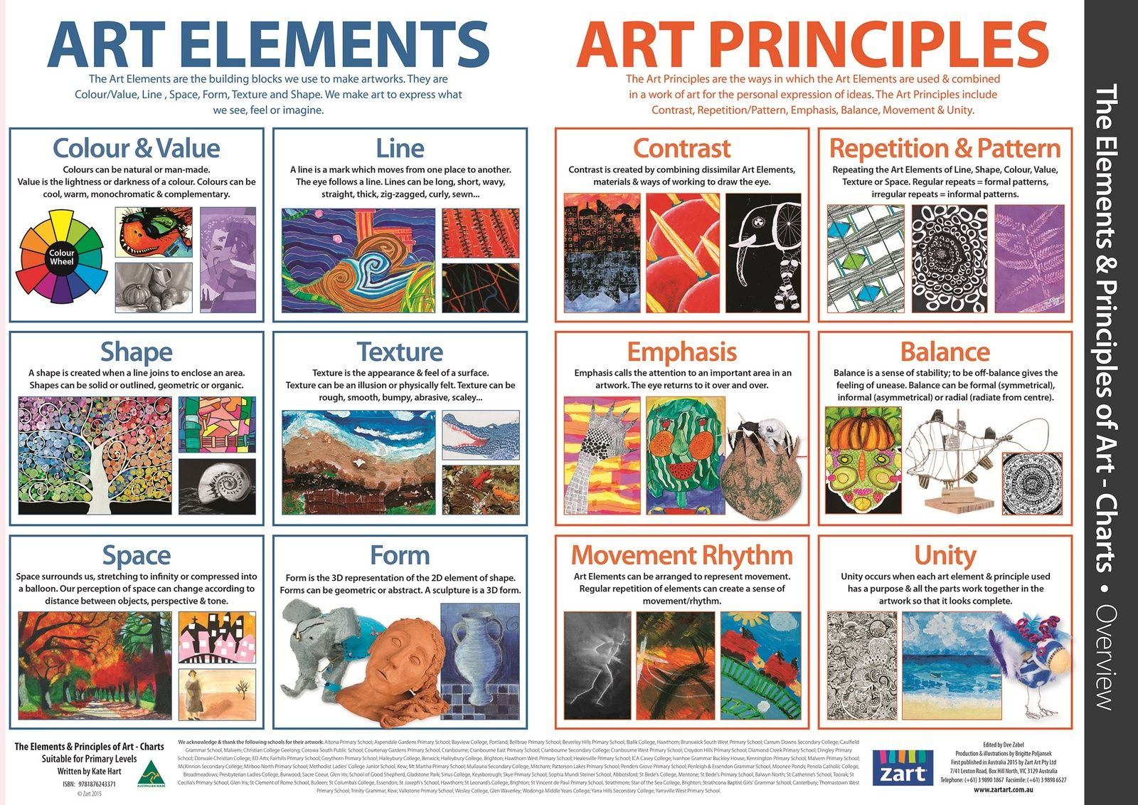 Image Result For Elements And Principles