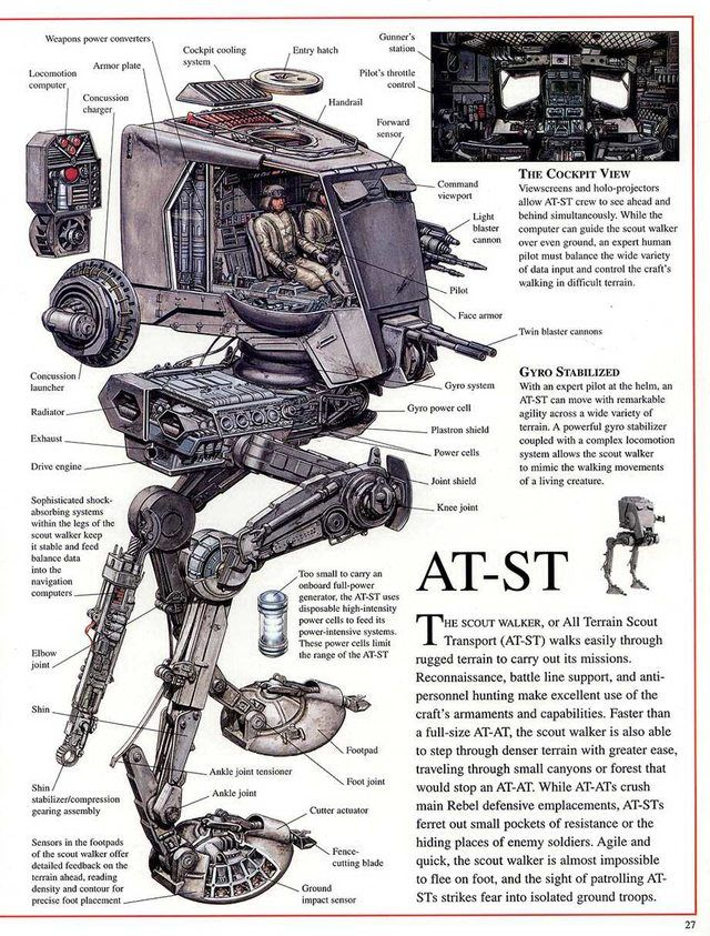 Star Wars Incredible Cross-Sections (with Text)