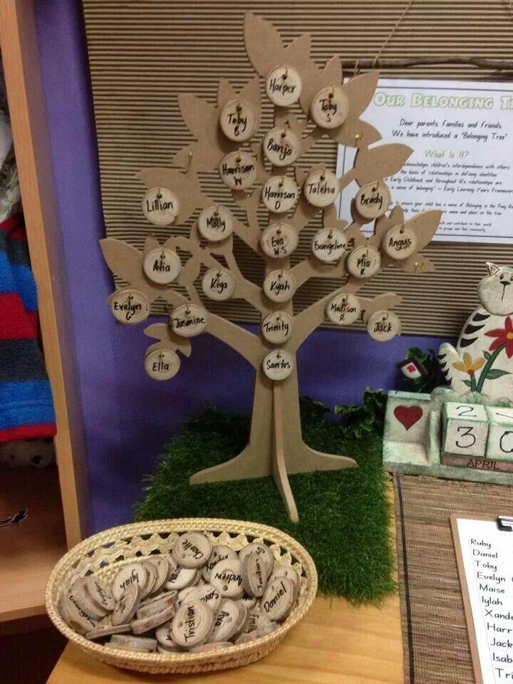 Belonging Tree Work Ideas Pinterest Reggio And Childcare