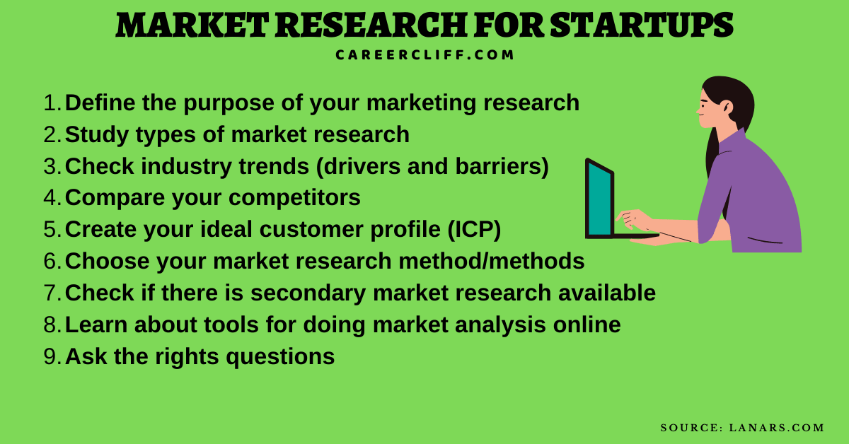 market research for startups starting a research company research startups market research before starting a business market research for startups pdf research before starting a business starting a market research company market research to start a business market research for a startup starting a social research company doing market research for a startup research business start