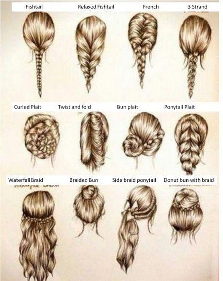 24 atemberaubende Abschlussball-Frisuren für langes Haar | Prom hairstyles for long hair, Hair styles, Long hair styles #Frisur,#Frisuren