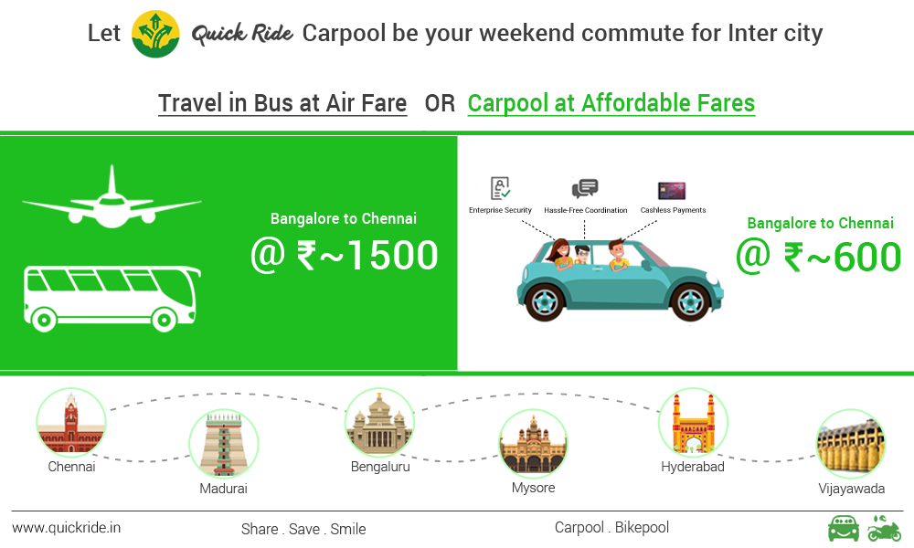 Is That Bus Fares Are Touching Air Fares For Your Inter City