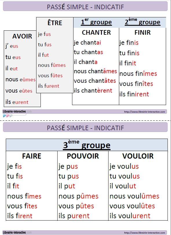 Librairie Interactive Affichage Complet En Conjugaison Passé Simple Français Conjugaison Passé Simple
