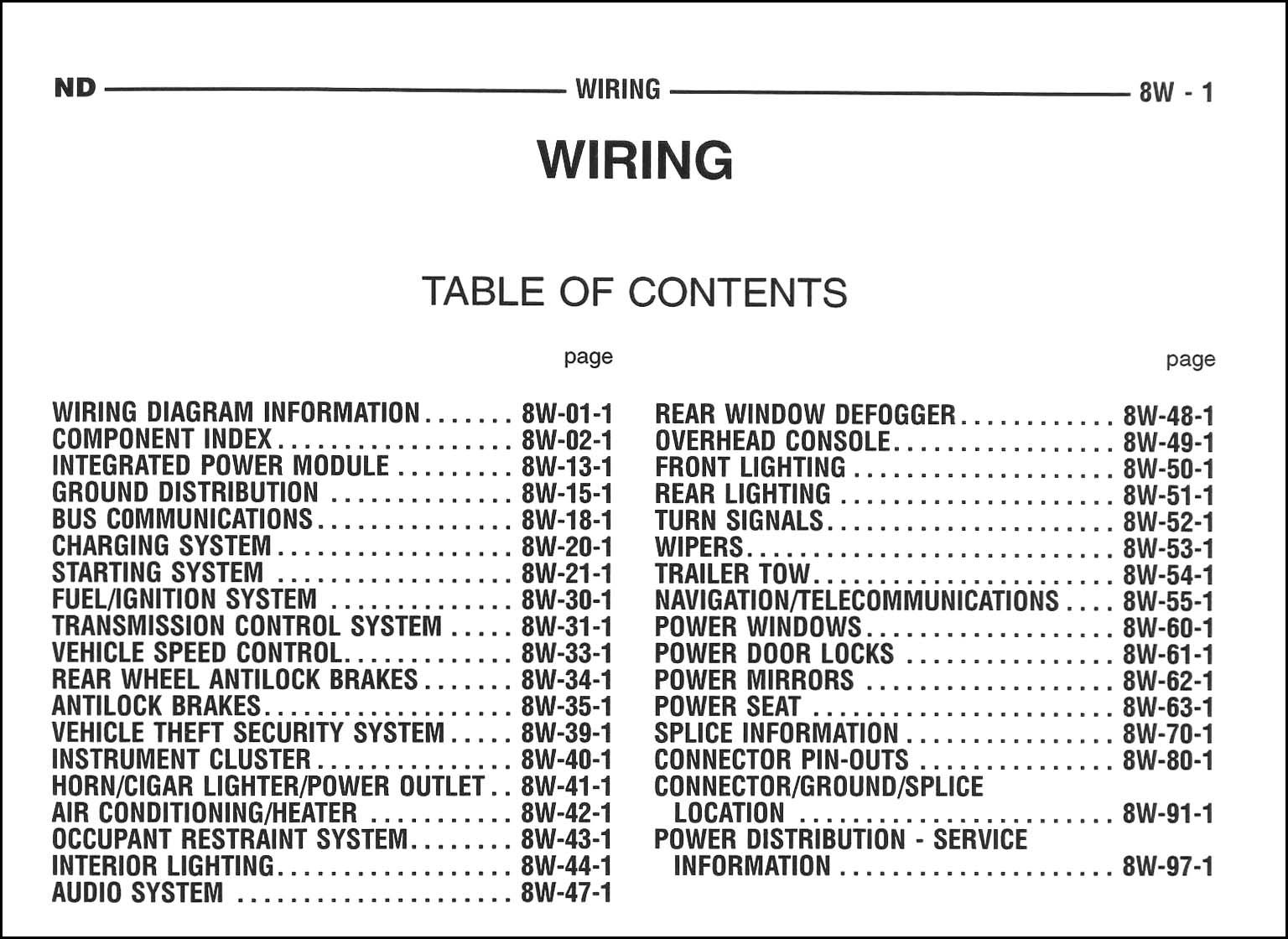 pinouts wiring diagram pcm to ecm 4 7 2002 dodge ram intoautos com image results [ 1536 x 1120 Pixel ]