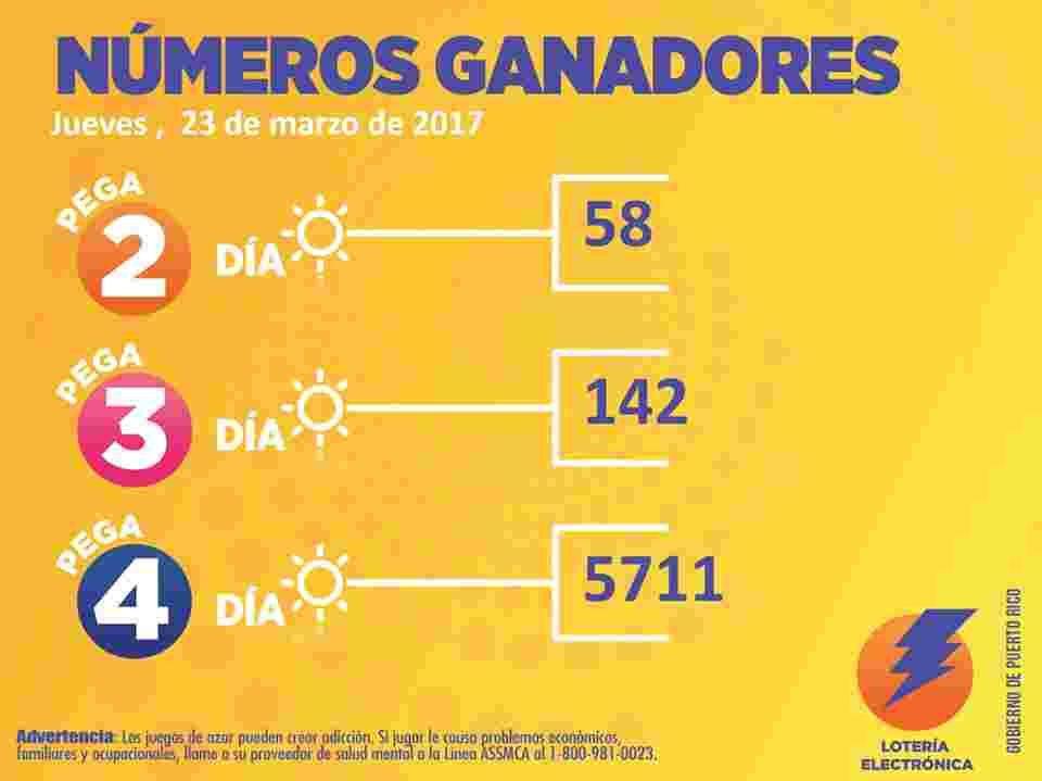 46+ Resumen loteria nacional de hoy comprobar inspirations