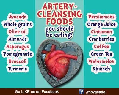 Best Food For Coronary Artery Disease