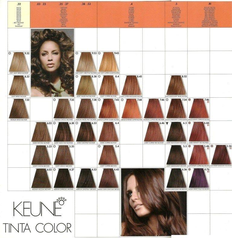Keune Tinta Color Cores Blog Da Adri Tabela De Cores Cabelo Tinta De Cabelo Tinta Louro Escuro