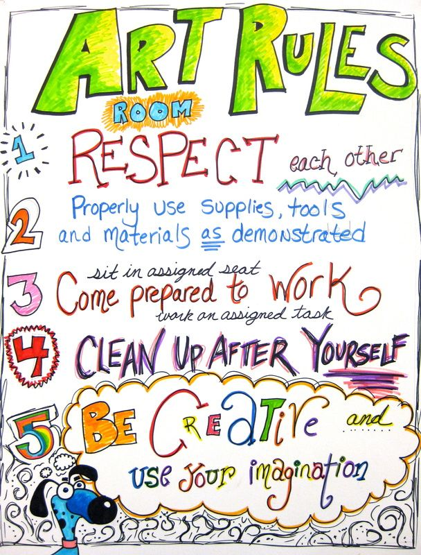 Art Room Rules More