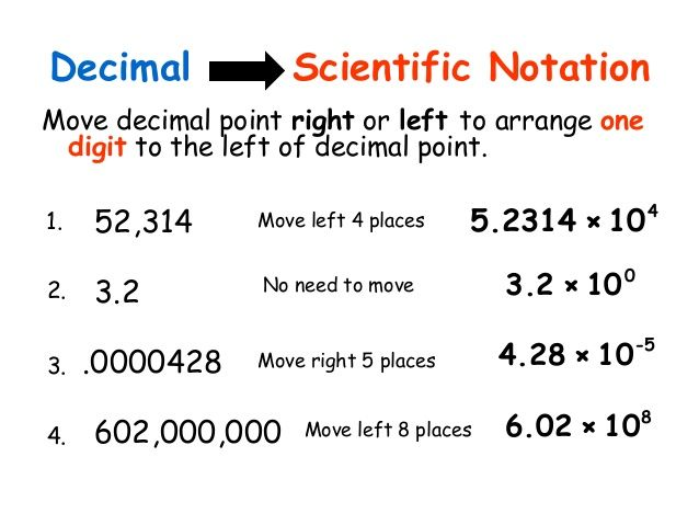 standard form vs scientific notation  converting-scientific-notation-5 | Scientific notation ...