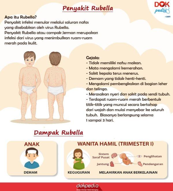 36++ Bahaya batuk saat hamil trends