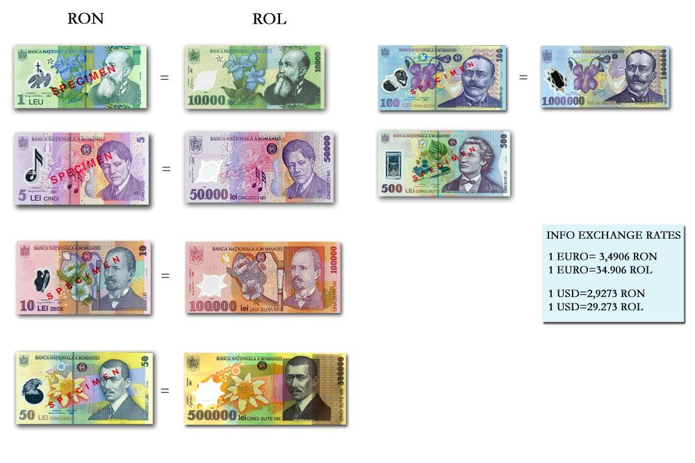 Romania Currency The Official Romanian Is Leu There Are Old